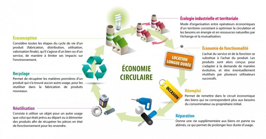 Economie_circulaire-IEC(1)