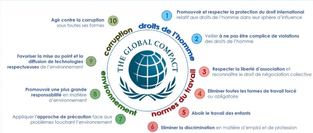 pacte-mondial