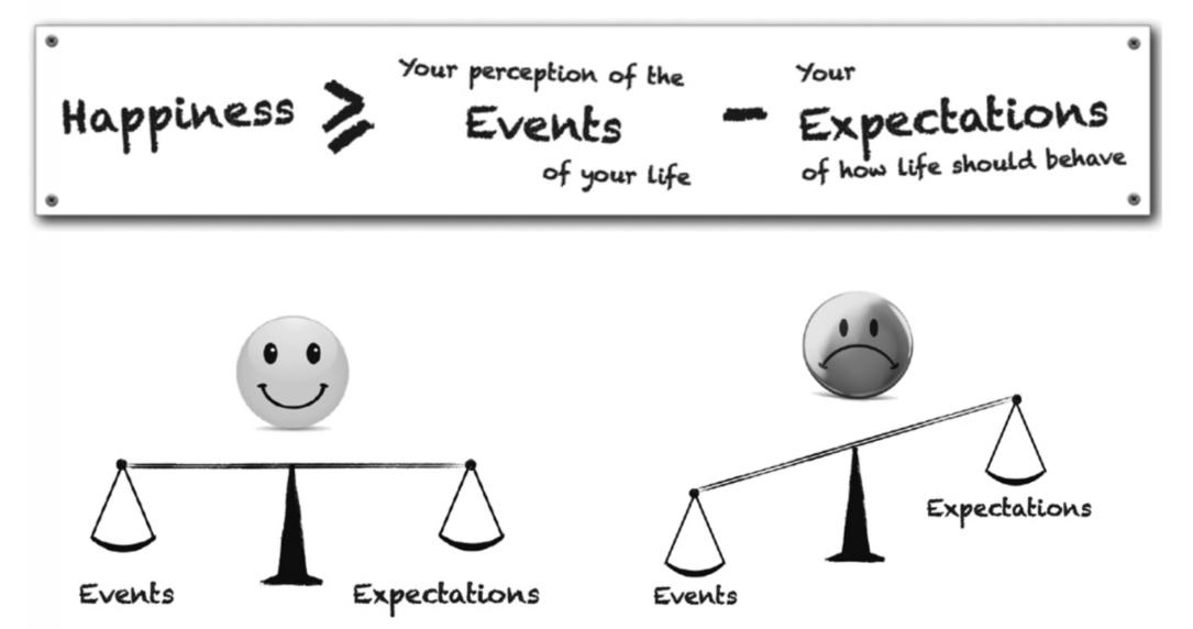 équation bonheur.png